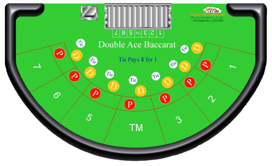 Baccarat Dealing Procedures