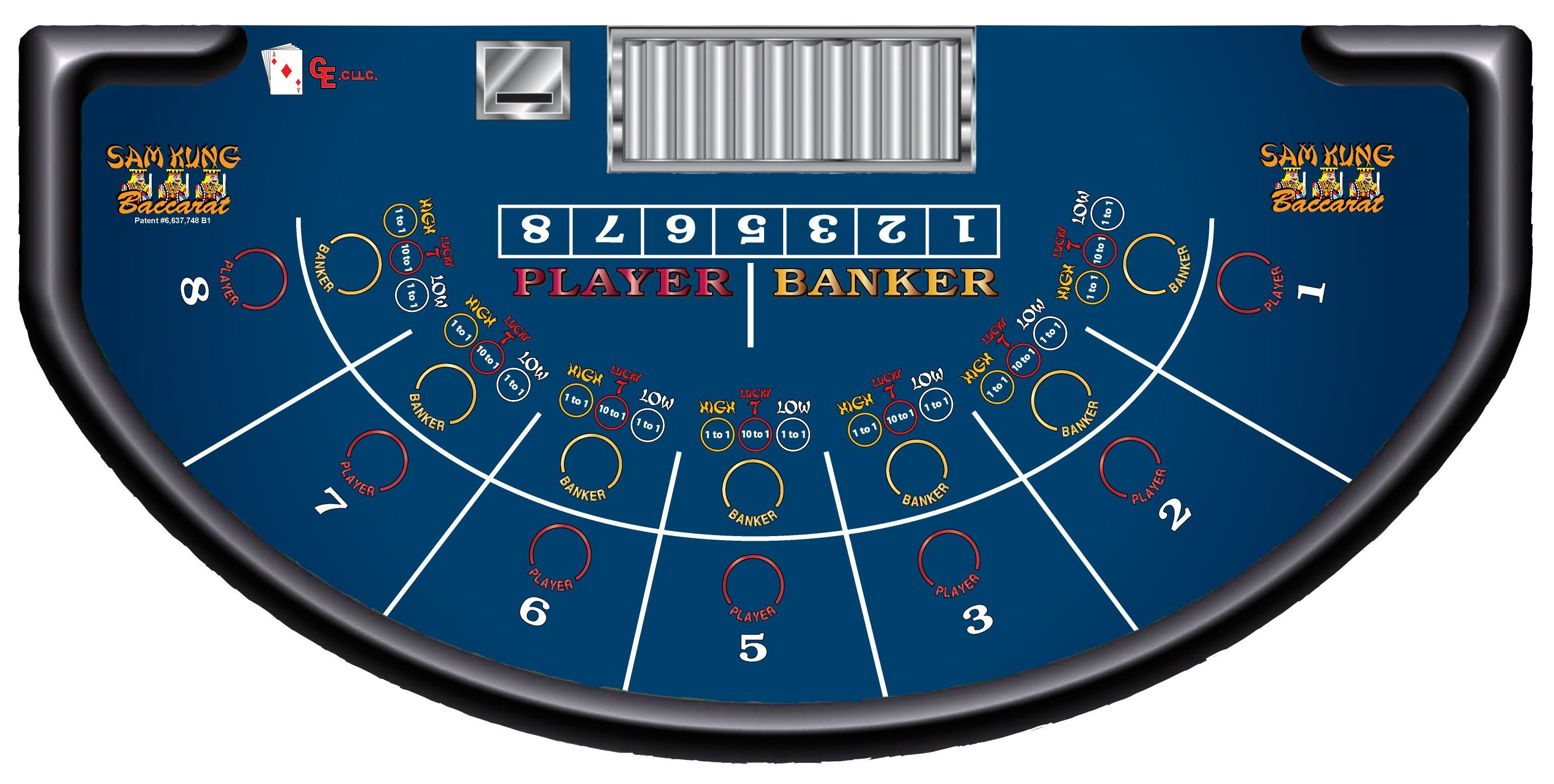Baccarat Layout